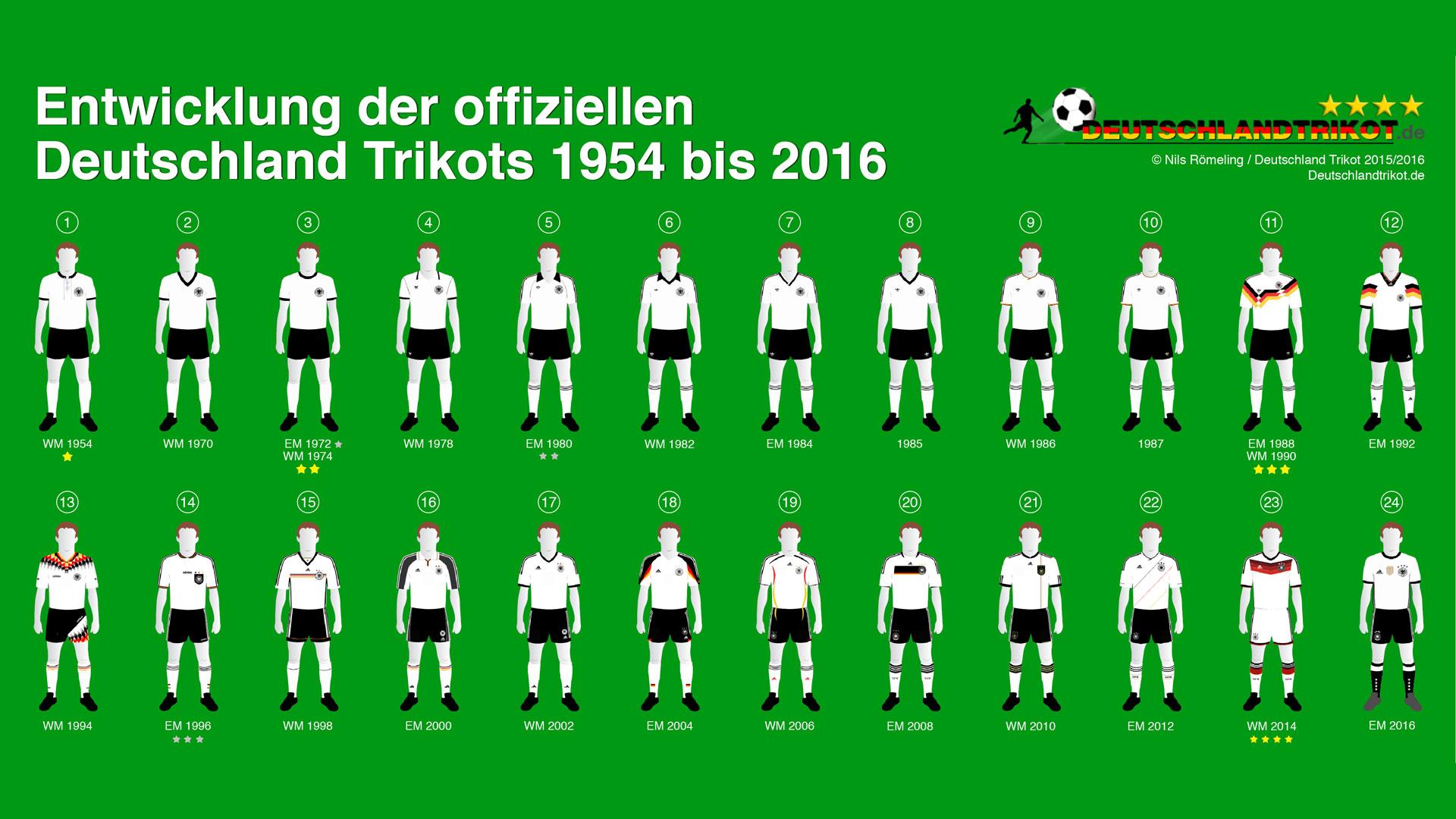 http://www.deutschlandtrikot.de/alle-deutschland-trikots
