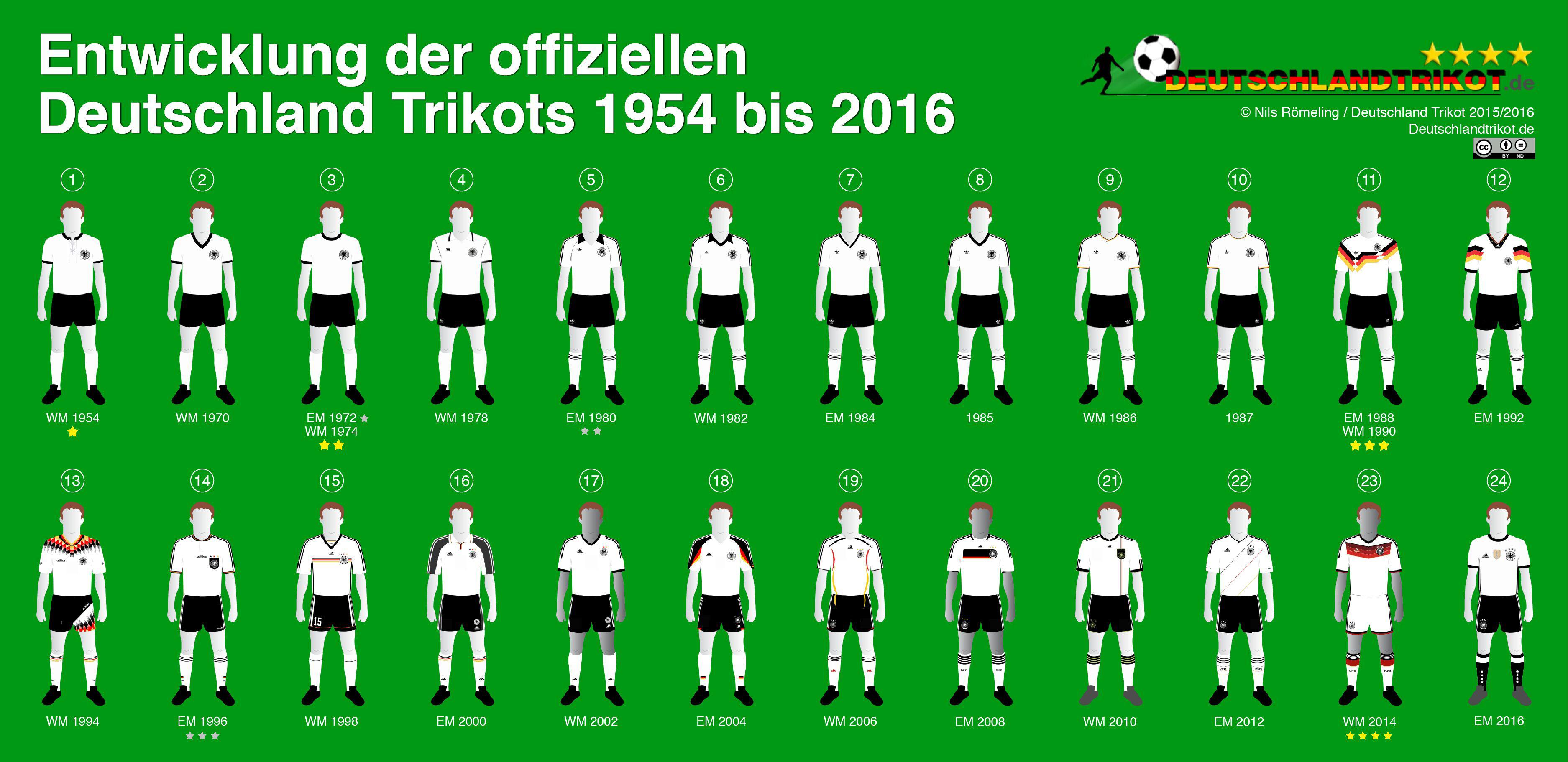 deutschland fussball heute