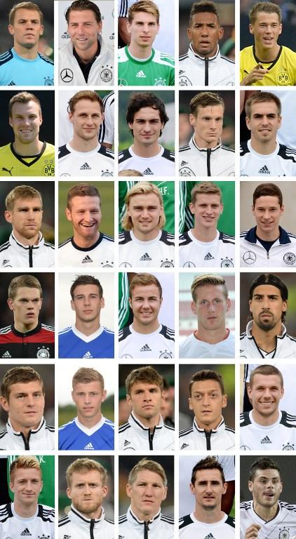 Wm Kader 2020 Deutschland