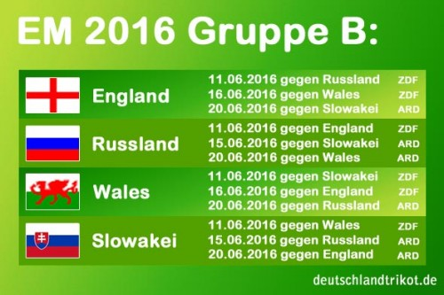 Slowakei England Ergebnis