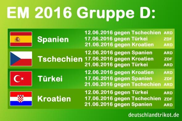 Die EM 2016 Gruppe D mit Spanien