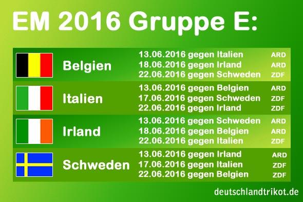 Die EM 2016 Gruppe in der Übersicht.