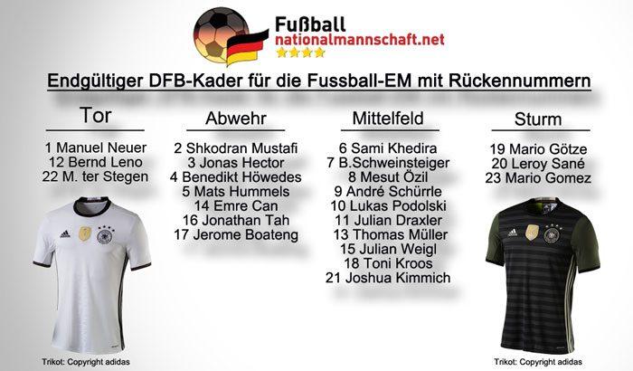 PDF Download: Die Rückennummern der Nationalspieler zur EM 2016