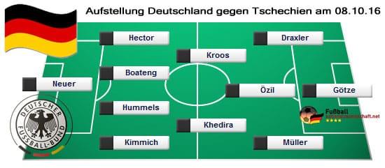 Die voraussichtliche Aufstellung heute Abend Deutschland gegen Tschechien.