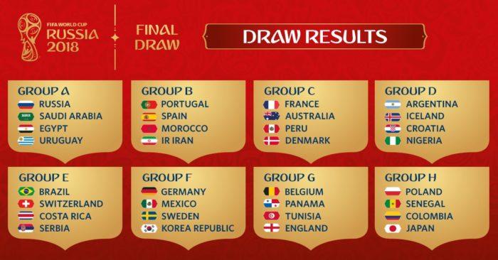 Alle WM 2018 Gruppen mit den 32 WM-Teilnehmern (Foto FIFA)