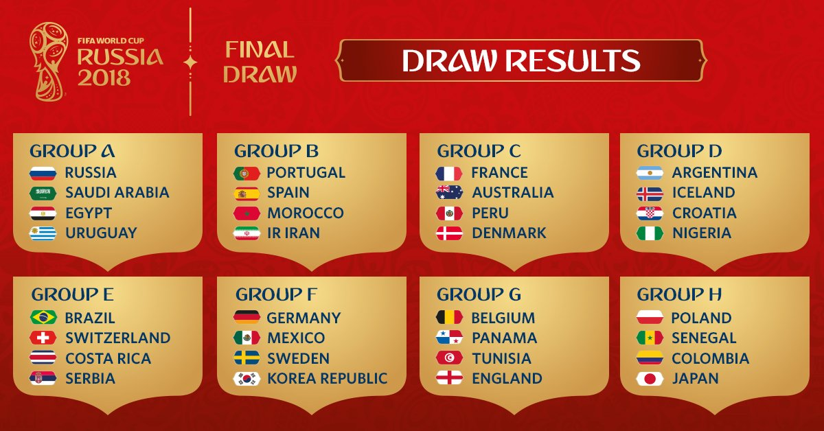 Der WM Spielplan 2018! (Foto FIFA)