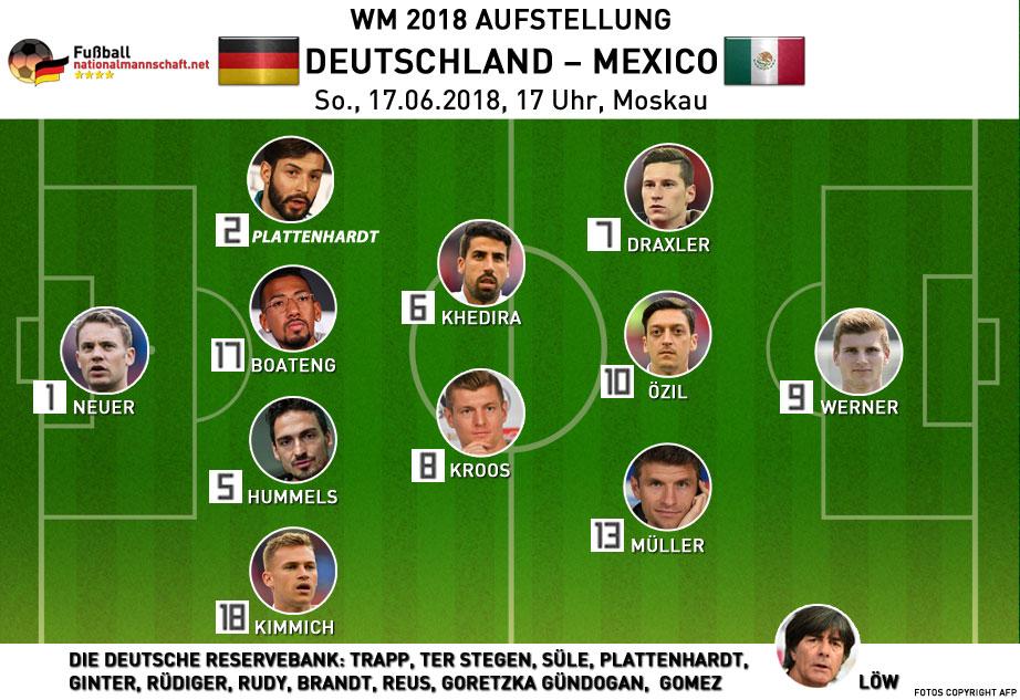 Deutsche Aufstellung Wm 2020