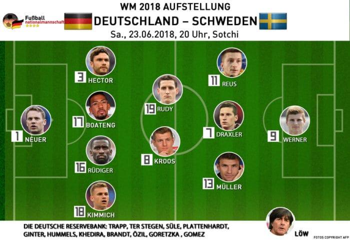 Die Aufstellung von Deutschland gegen Schweden am Samstag 23.6.2018