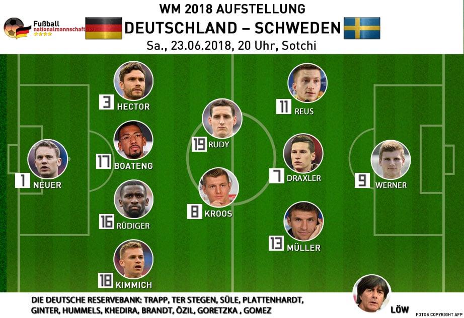 aufstellung em 2019 deutschland
