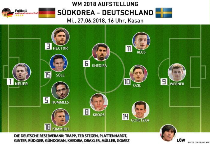 Die Aufstellung Deutschland gegen Südkorea heute am 27.6.2018