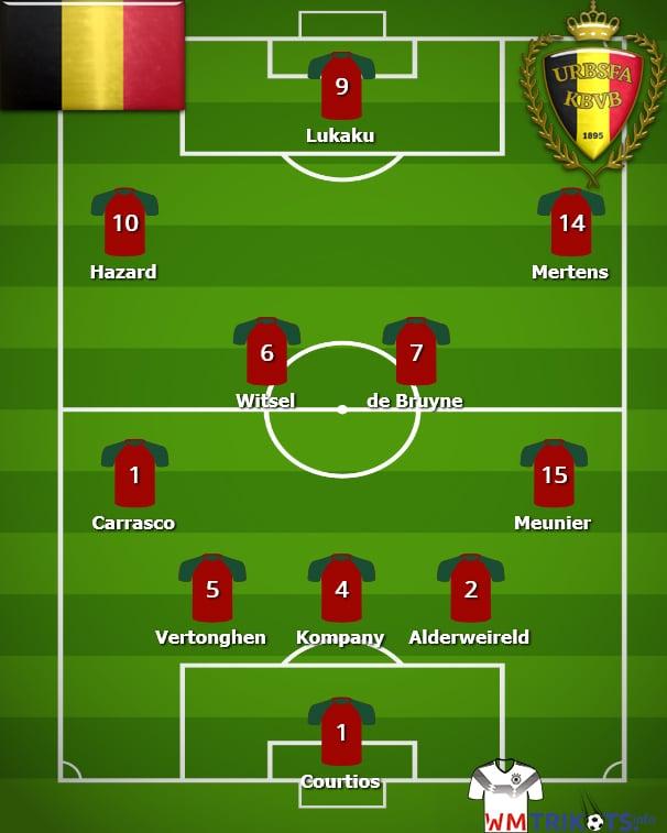 Belgien Wm Kader 2020