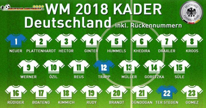 Alle Nationalspieler und die Rückennummern des neuen Deutschland Trikots 2018.