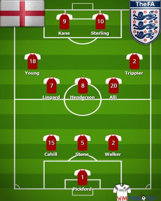 Die Aufstellung Englands 2018 bei der Fußball Wm 2018.