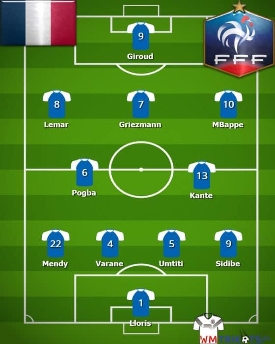 Die Aufstellung Frankreich 2018 bei der Fußball Wm 2018.