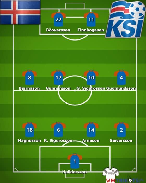 Die Aufstellung Island 2018 bei der Fußball Wm 2018.