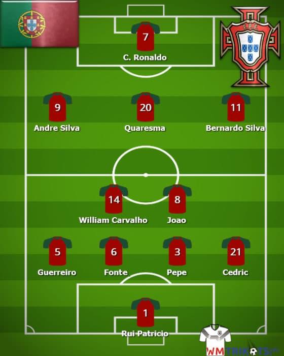 Die Aufstellung Portugal 2018 bei der Fußball Wm 2018.