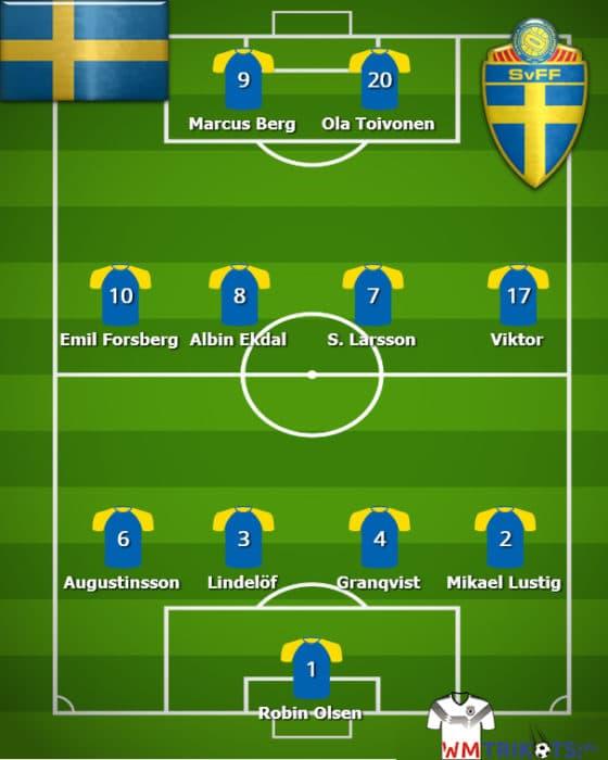 Die Aufstellung von Schweden 2018 bei der Fußball Wm 2018.