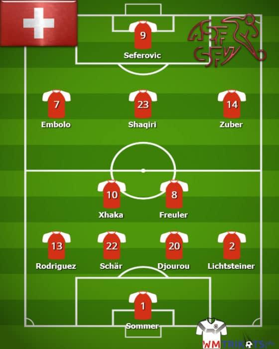 Die Aufstellung der Schweiz 2018 bei der Fußball Wm 2018.