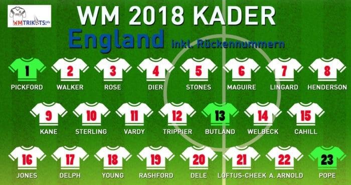 Das ist Englands WM Kader mit allen Rückennummern 2018.