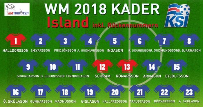 Das ist Islands WM Kader mit allen Rückennummern 2018.