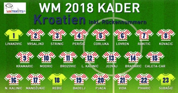 Das ist Kroatiens WM Kader mit allen Rückennummern 2018.
