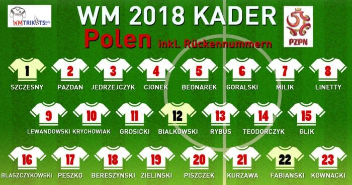 Das ist Polens WM Kader mit allen Rückennummern 2018.