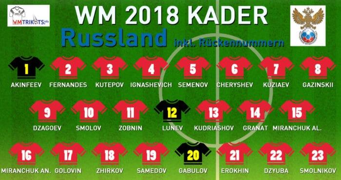 Das ist Russlands WM Kader mit allen Rückennummern 2018.