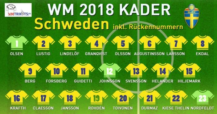 Das ist Schwedens WM Kader mit allen Rückennummern 2018.
