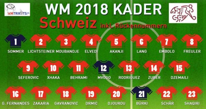 Das ist WM Kader der Schweiz mit allen Rückennummern 2018.