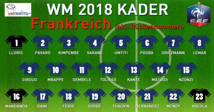 Das ist Frankreichs WM Kader mit allen Rückennummern 2018.