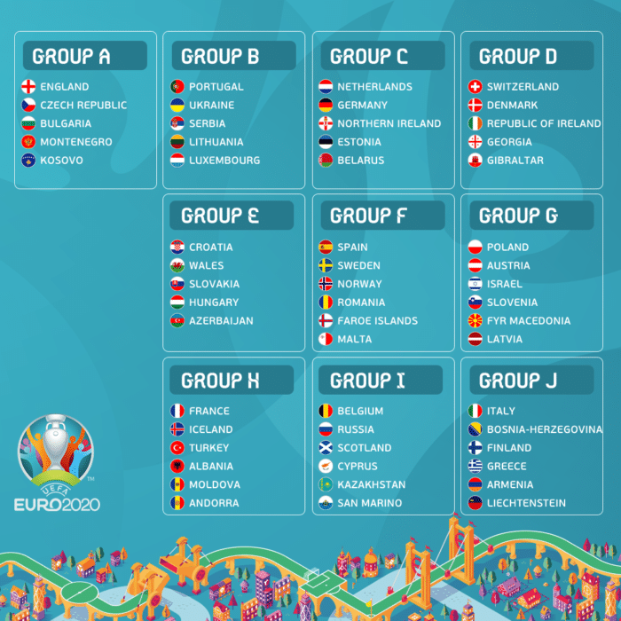 Alle EM 2020 Qualifikationsgruppen (Copyright UEFA)