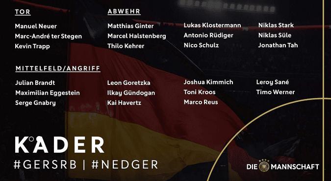 Der aktuelle DFB Kader im März 2019.