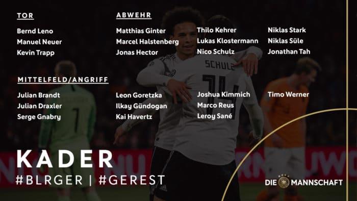 Der aktuelle DFB Kader im Juni 2019
