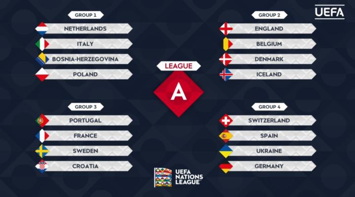 Nationenliga 2020 Liga A