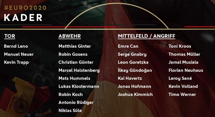 Das ist der neue EM Kader 2021 des DFB (Foto DFB)